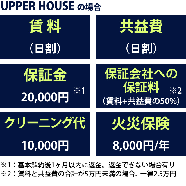 Syokihiyo-UpperHouse_160125